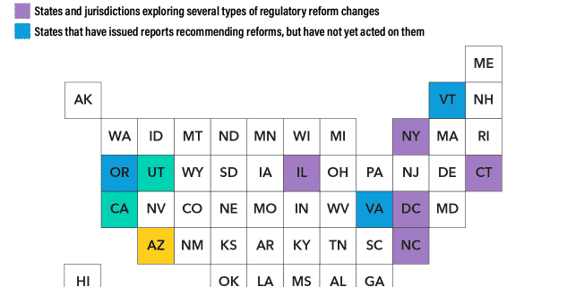 chart showing states that have joined debate over roles of non lawyers